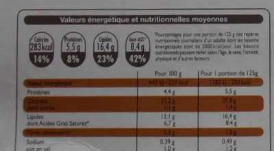 Tourte parisienne champignons de Paris - Nutrition facts