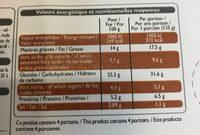 Tourte parisienne champignons de Paris - Nutrition facts - fr