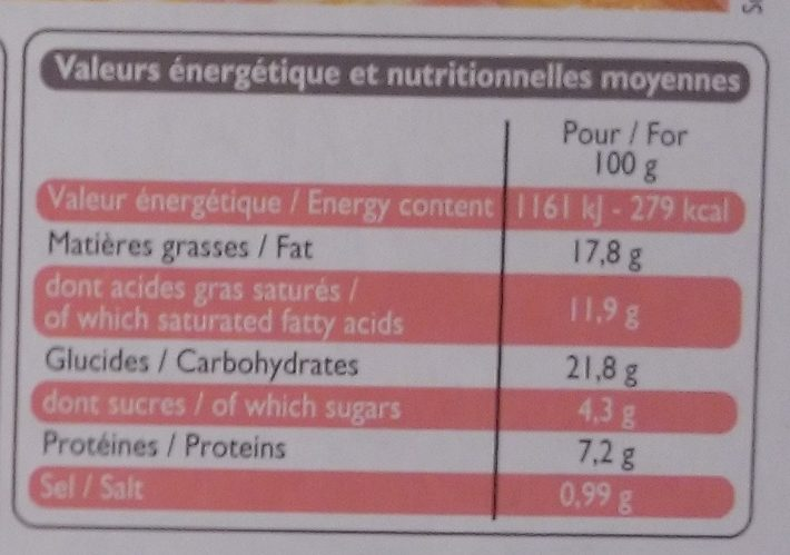 4 Paniers Feuilletés Pur Beurre Jambon Fromage - Informations nutritionnelles - fr
