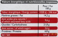 Paniers feuilletés noix de Saint-Jacques* - Informations nutritionnelles - fr