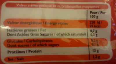 Queues de Crevettes semi-décortiquées cuites - Informations nutritionnelles - fr