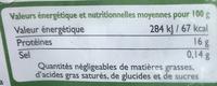 Cuisses de grenouilles - Informations nutritionnelles - fr