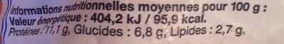 Moules marinières au vin blanc et aux oignons - Informations nutritionnelles