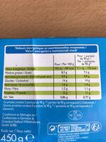 Bâtonnets de poisson  pané - Informations nutritionnelles