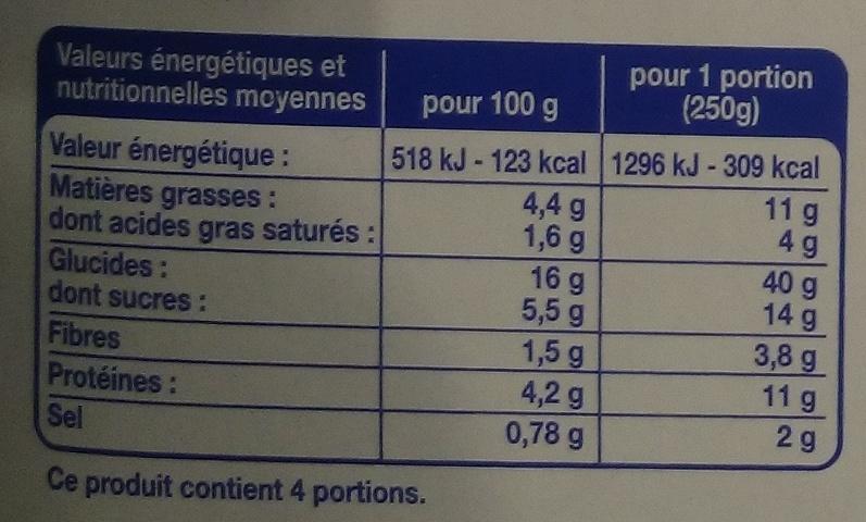 Lasagnes à la bolognaise - Informations nutritionnelles