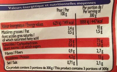 Riz à la Cantonaise - Nutrition facts - fr