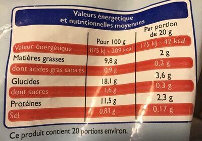 Nuggets de Poisson Surgelé - Ingrédients