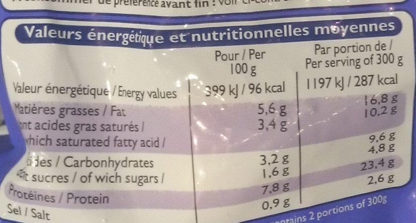 Navarin de la Mer - Informations nutritionnelles