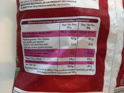 Poélée aubergines et chèvre - Informations nutritionnelles