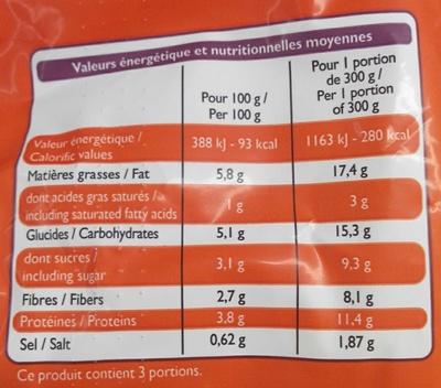 Poêlée de Légumes à l'Orientale, Surgelé - Informations nutritionnelles - fr
