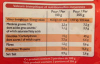 Poêlée façon tomates farcies - Nutrition facts