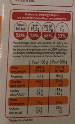 Pappardelles aux fromages - Nutrition facts - fr