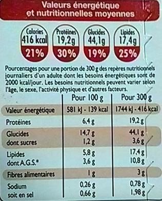Penne au Poulet ,sauce Champignons, Surgelé - Nährwertangaben - fr
