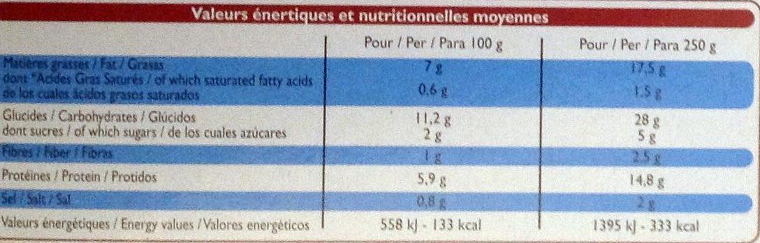 Brandade de morue parmentier - Informations nutritionnelles