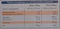 Les papillotes colin riz noir petits legumes - Voedingswaarden - fr