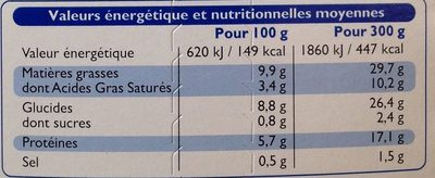 Parmentier de morue - Nutrition facts