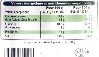 Parmentier de Canard - Informations nutritionnelles