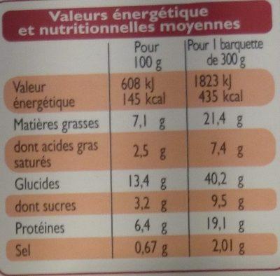 Lasagnes Saumon Épinards - Nutrition facts - fr