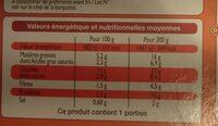 Lasagnes à la Bolognaise, Surgelé - Informations nutritionnelles - fr