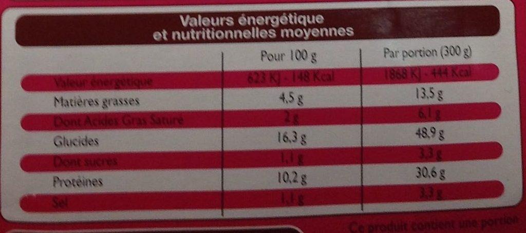 Poulet Tikka Massala - Nutrition facts