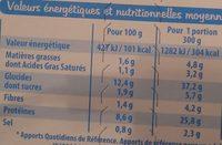 Parmentier de poisson et de légumes - Nutrition facts - fr