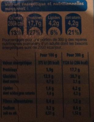 Fine Ligne - Poisson à l'oseille au riz basmati - Nutrition facts - fr