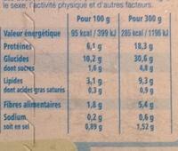 Tagliatelles sauce pesto et noix de Saint Jacques*, Surgelé - Informations nutritionnelles - fr