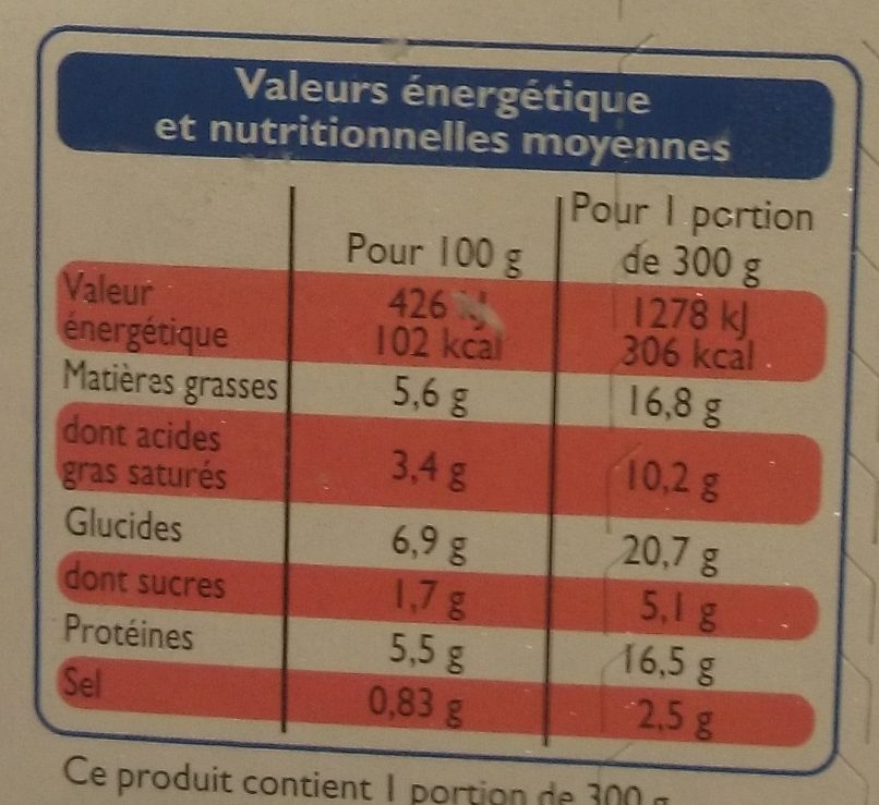 Gratin de fruit de mer Saint-Jacques et Gambas - Informations nutritionnelles