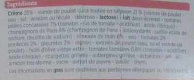 Aiguillettes de Poulet Sauce Tomate Cuisinée, Polenta Crémeuse aux Champignons - Ingrédients
