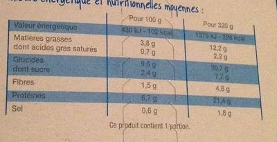 Cabillaud risoni et ratatouille - Nutrition facts