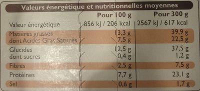 Steak Haché Cuit et Pomme de Terre - Informations nutritionnelles