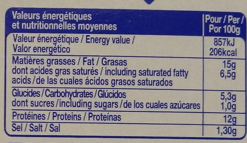 10 Grillad' Nature - Informations nutritionnelles