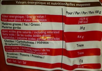 Haché pur boeuf - Informations nutritionnelles