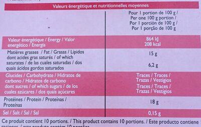 steaks hachés 100% Pur boeuf - Informations nutritionnelles