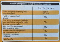 Grillad'veau - Voedingswaarden - fr