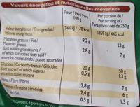 Pommes de Terre Méditerranée - Informations nutritionnelles - fr