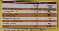 4 Mini Gratins Dauphinois à la Crème - Nutrition facts