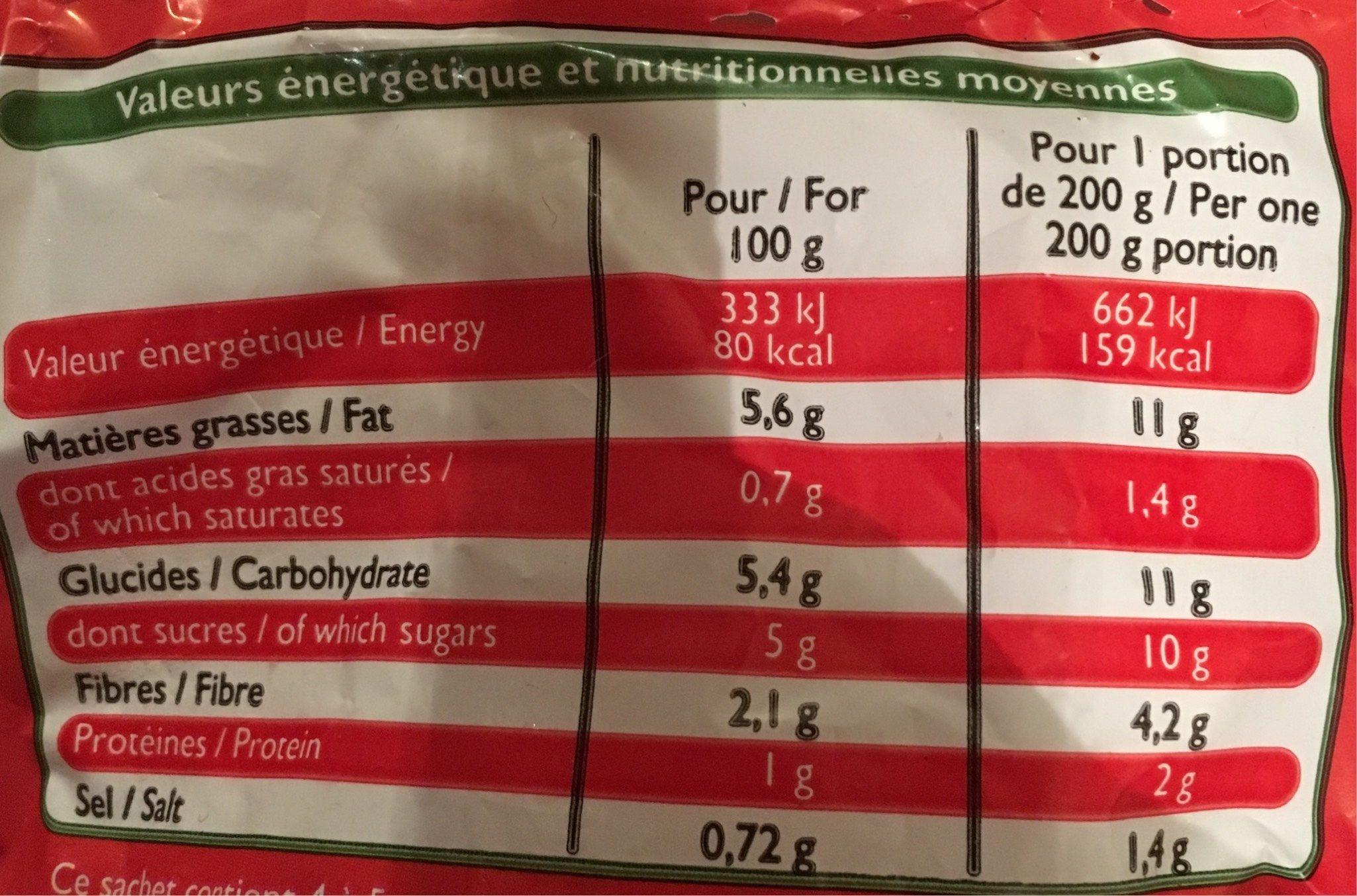 Ratatouille cuisinée - Nutrition facts