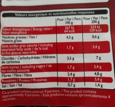 Légumes Cuisinés à la Chinoise - Informations nutritionnelles - fr