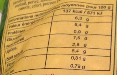 Lentilles cuisinées aux lardons - Informations nutritionnelles
