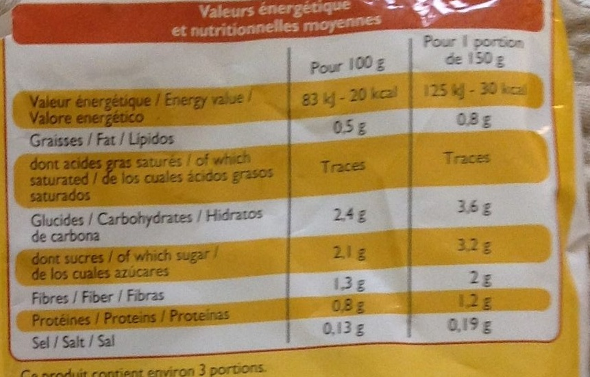 Mélange de champignons - Informations nutritionnelles