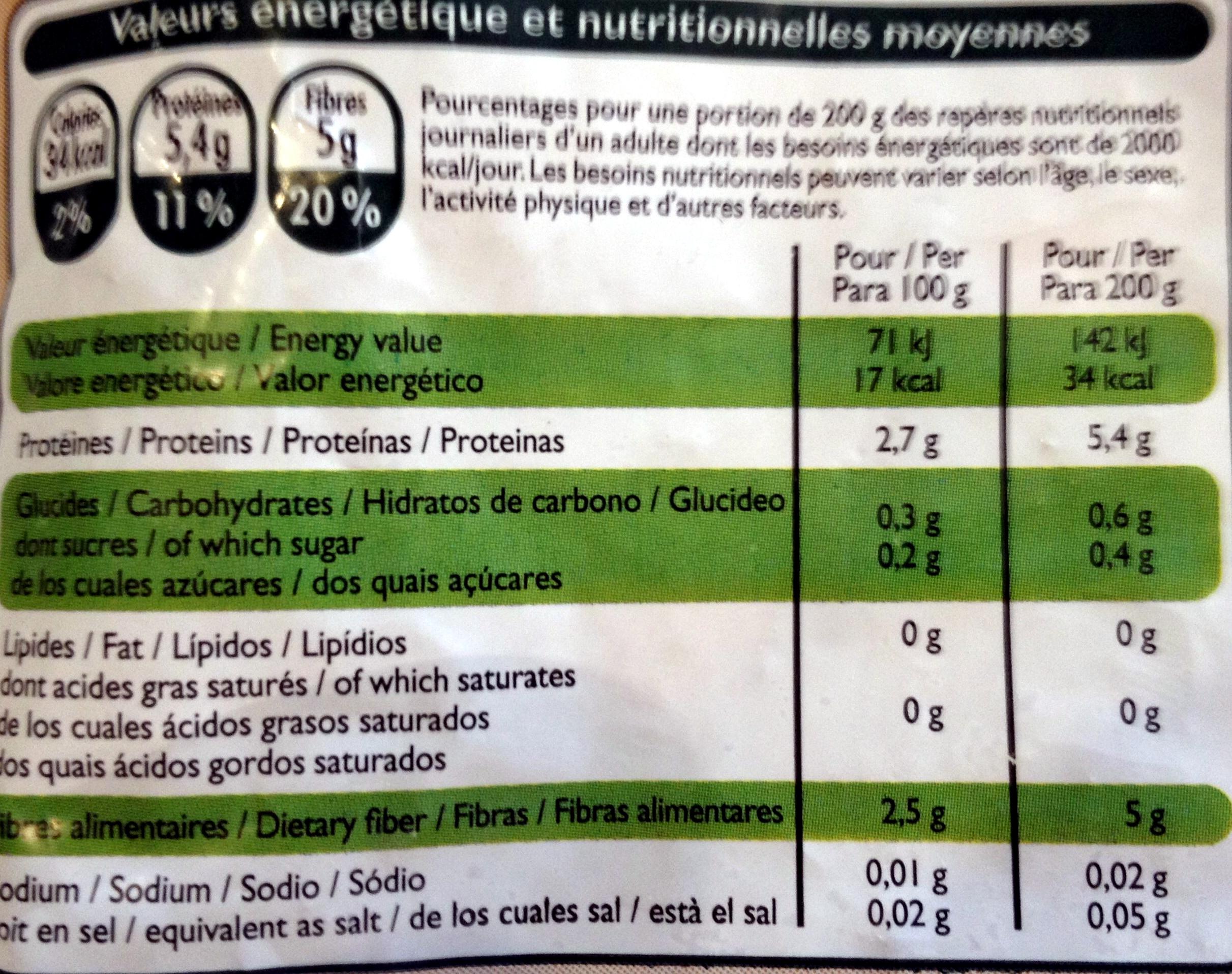 Champignons de Paris émincés, Surgelé - Informations nutritionnelles - fr