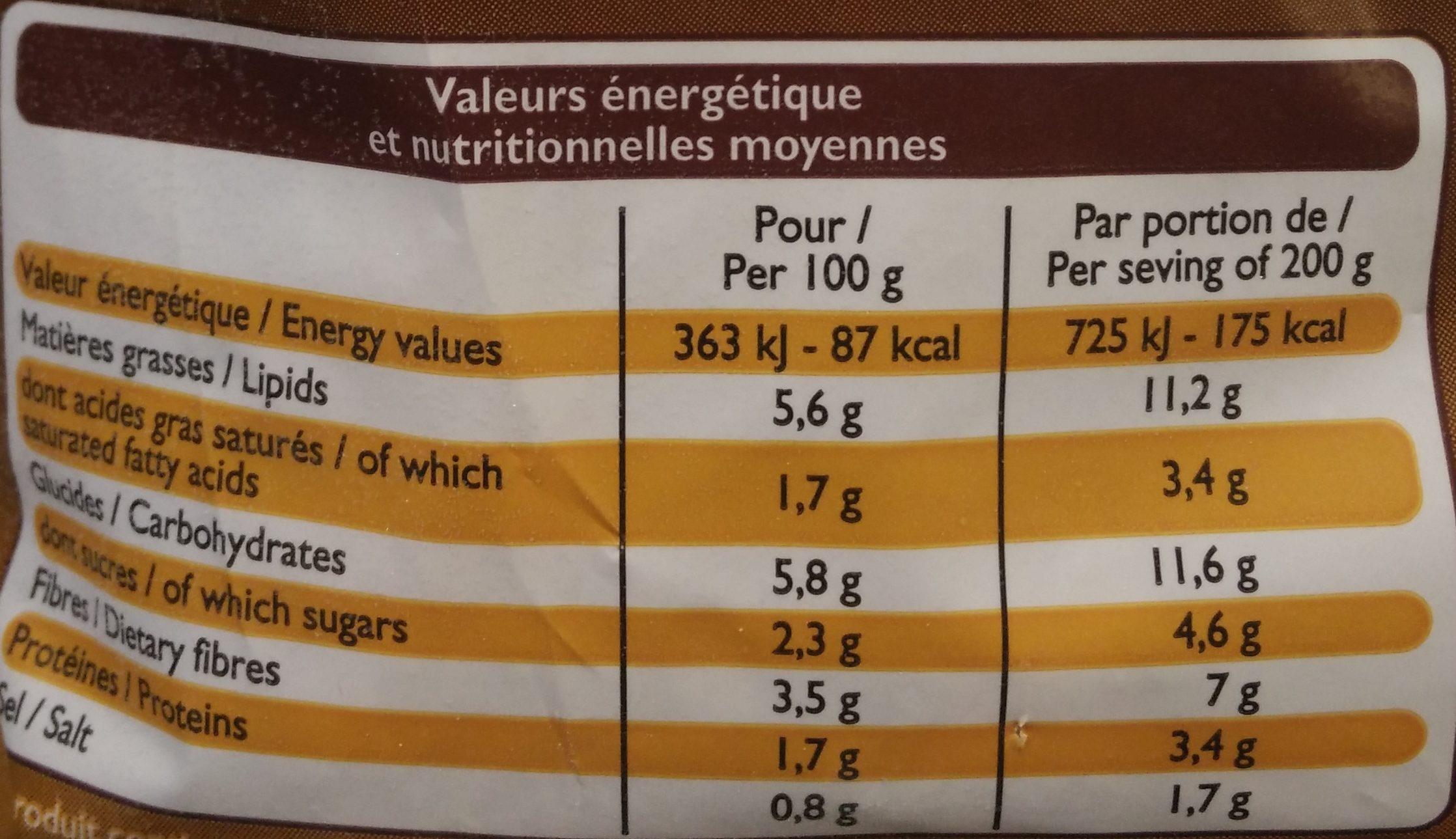 Haricots Verts à la Périgourdine - Informations nutritionnelles