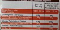 6 Cônes Vanille -Fraise - Informations nutritionnelles