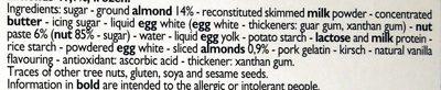 Succès mousse amandes-noix - Ingredients - en