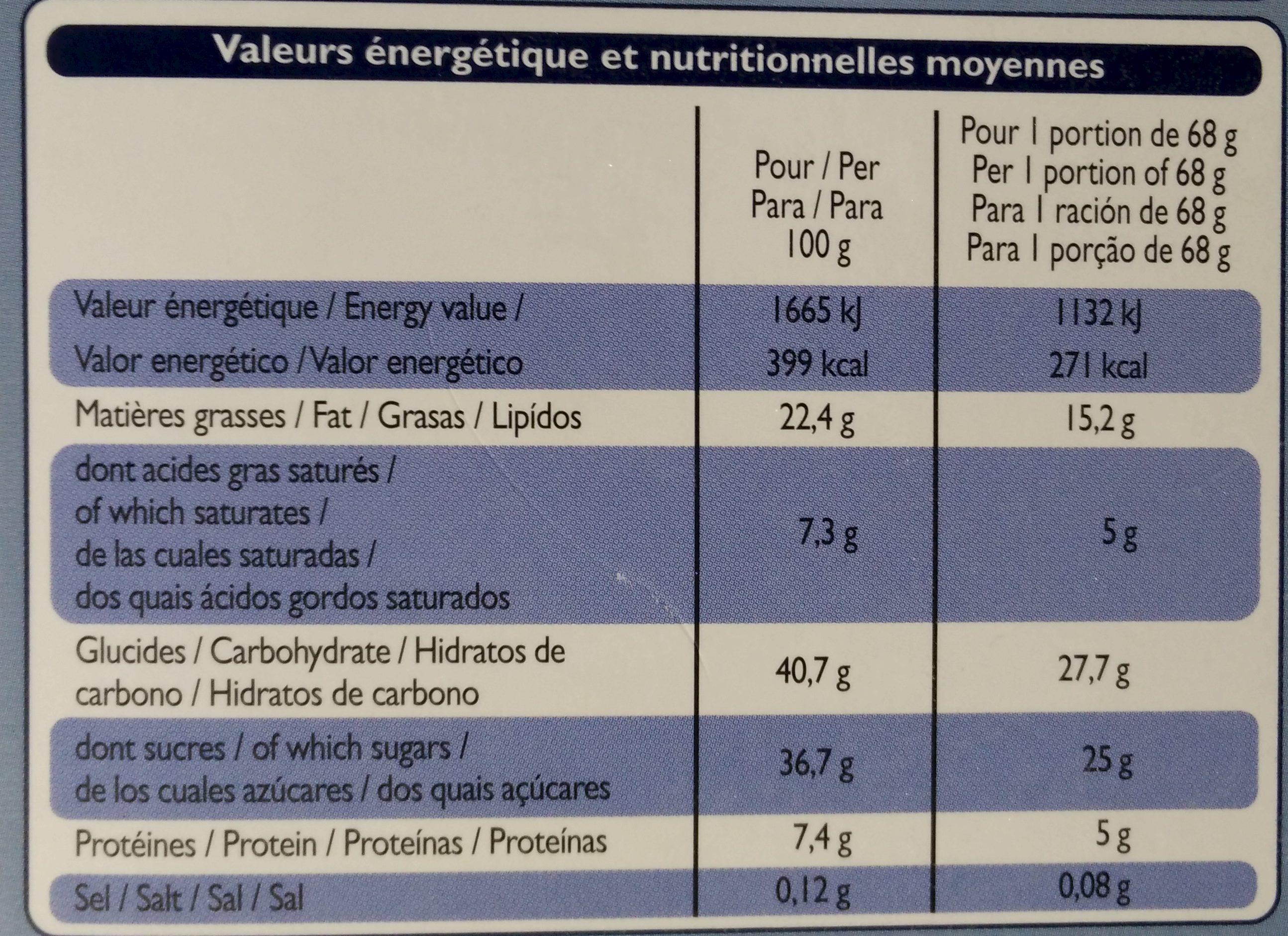 Succès mousse amandes-noix - Nutrition facts - fr