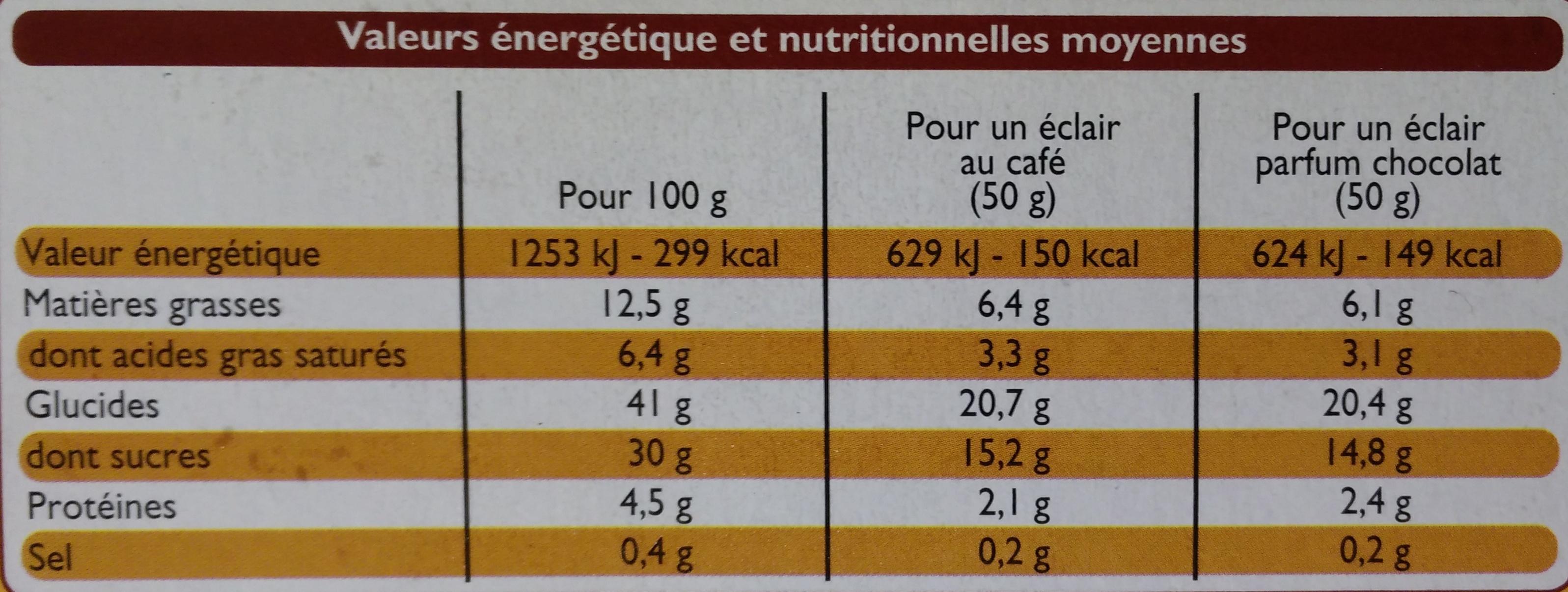 Eclairs au Café & parfum Chocolat - Informations nutritionnelles - fr