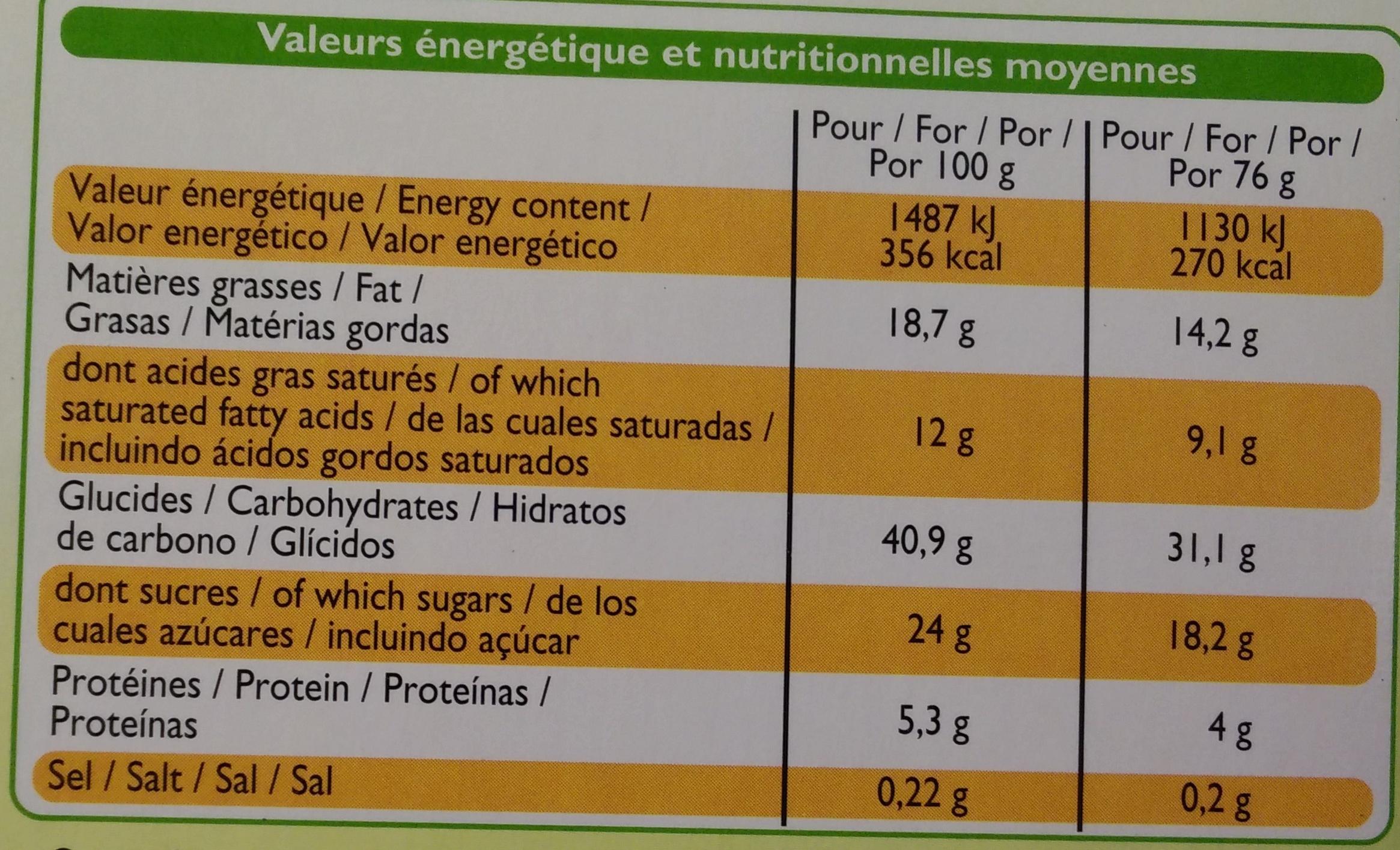 Tarte au citron pâte sablée croustillante pur beurre - Informations nutritionnelles - fr