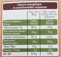 Croustillant - Informations nutritionnelles - fr