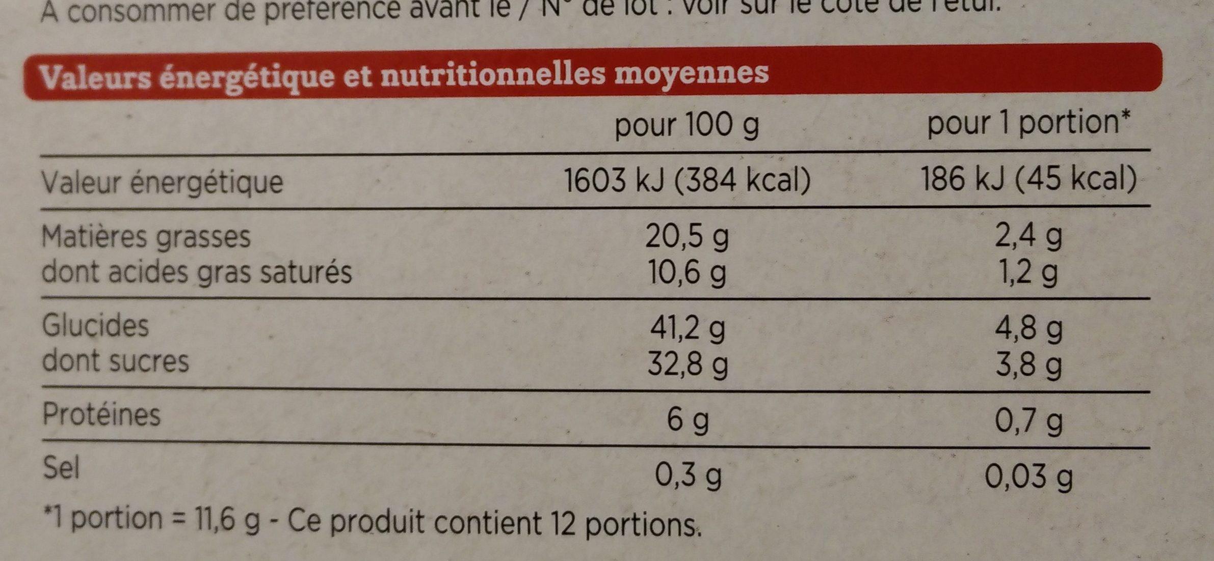 Mignardises - Informations nutritionnelles - fr